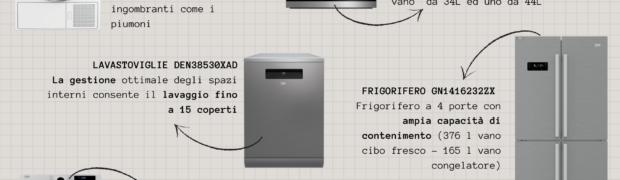 Beko: elettrodomestici non solo dalle grandi prestazioni, ma anche dalle GRANDI dimensioni!